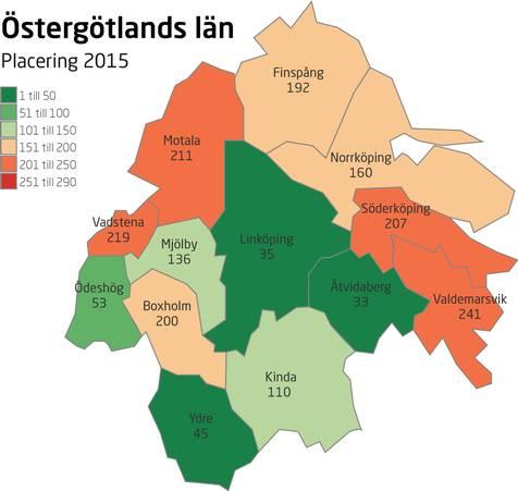 Attityder avgörande för företagsklimatet i Östergötland