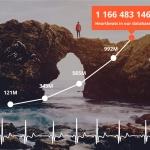 Över en miljard hjärtslag i Linkuras EKG-databas